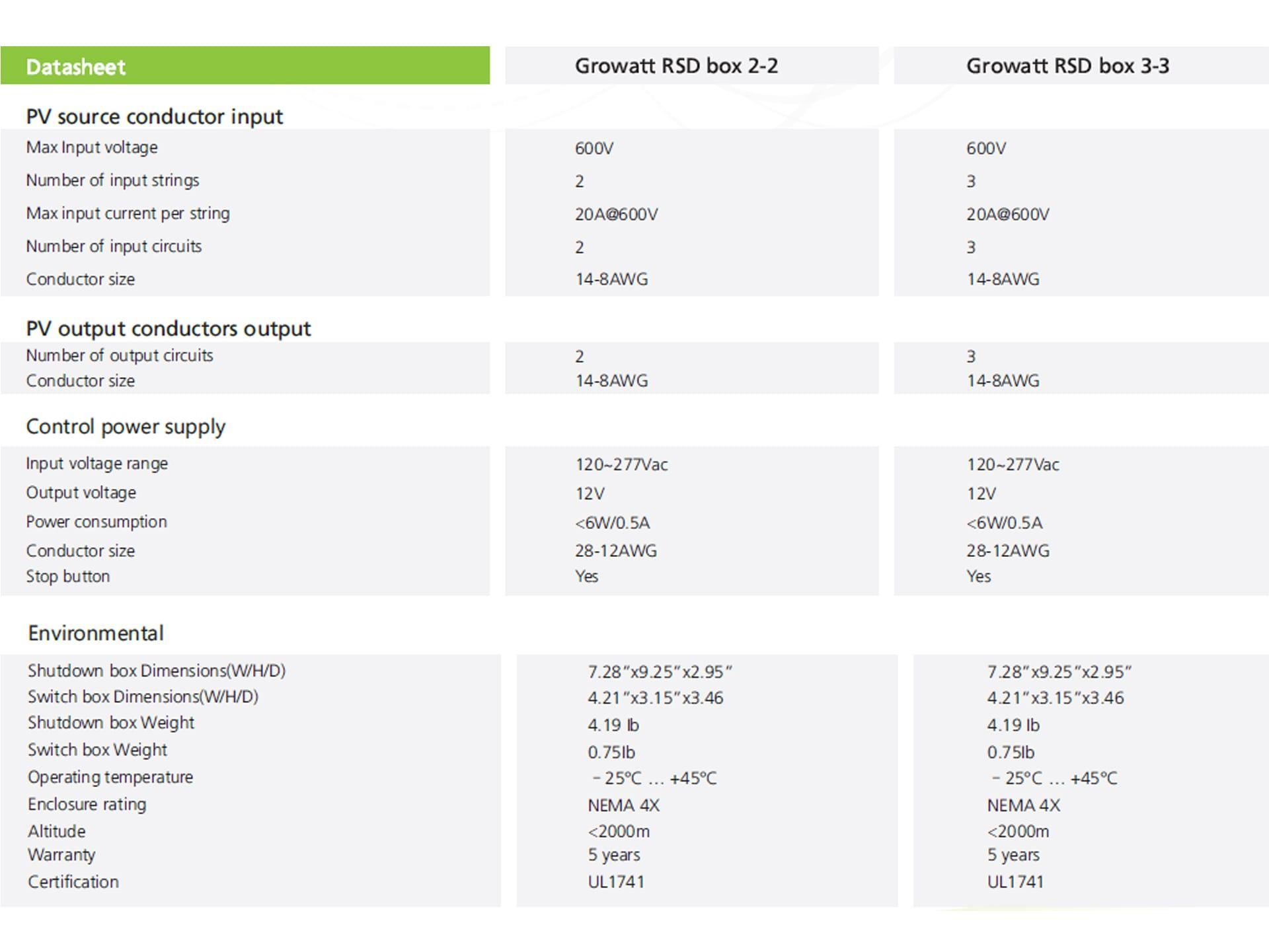 Caja Growatt Rsd PDF | Sernolux.com