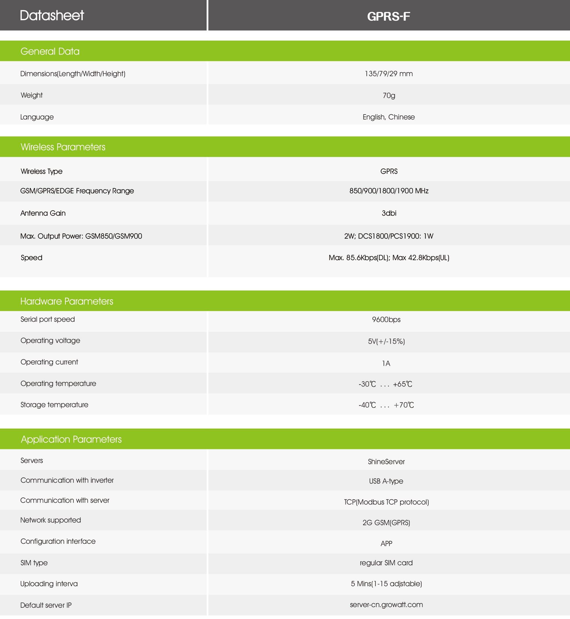 Growatt Gprs-F PDF | Sernolux.com