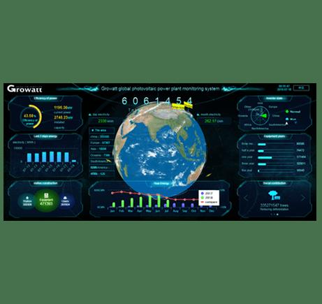 Growatt Oss System | Sernolux.com