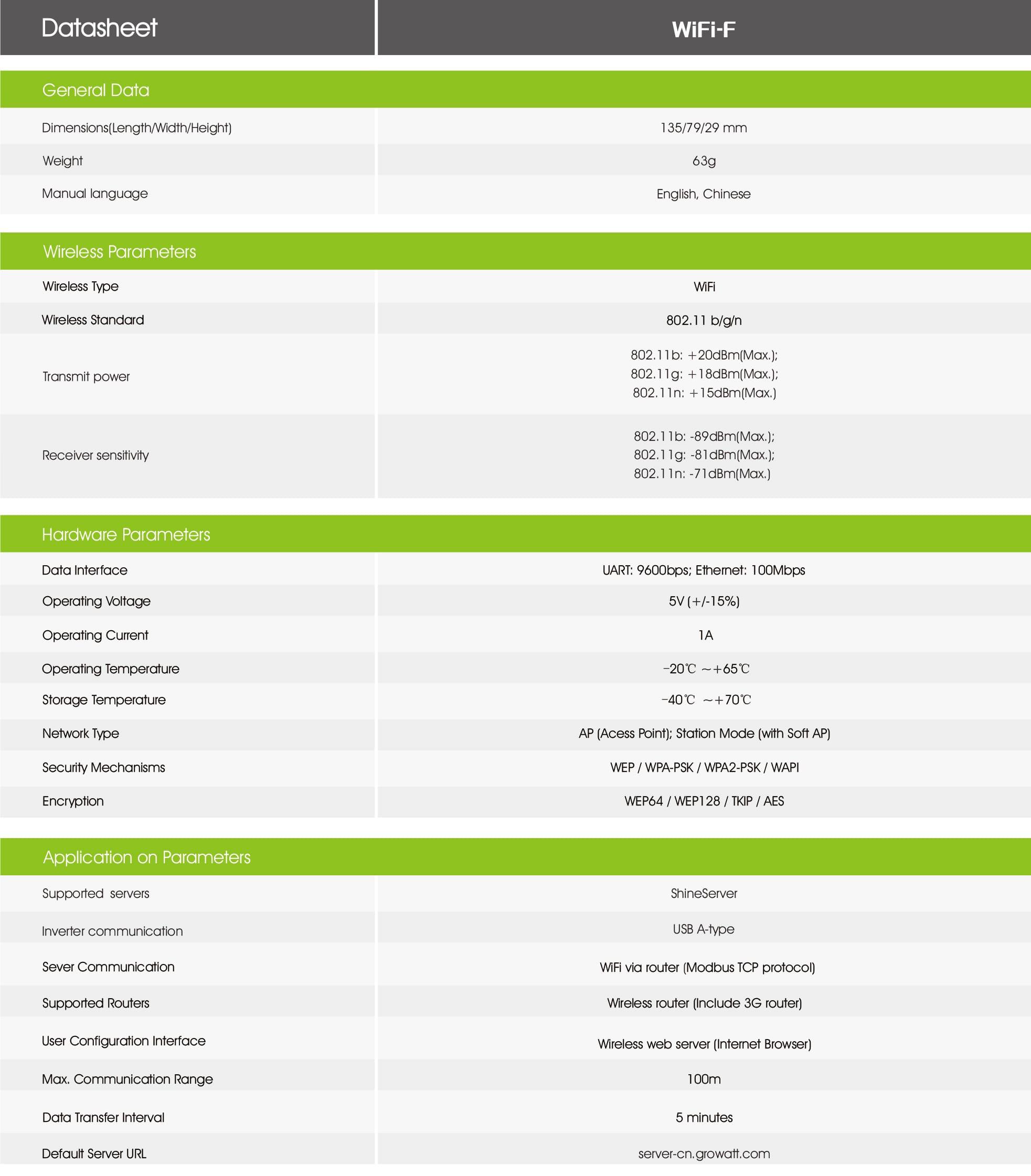 Growatt Wifi-F PDF | Sernolux.com