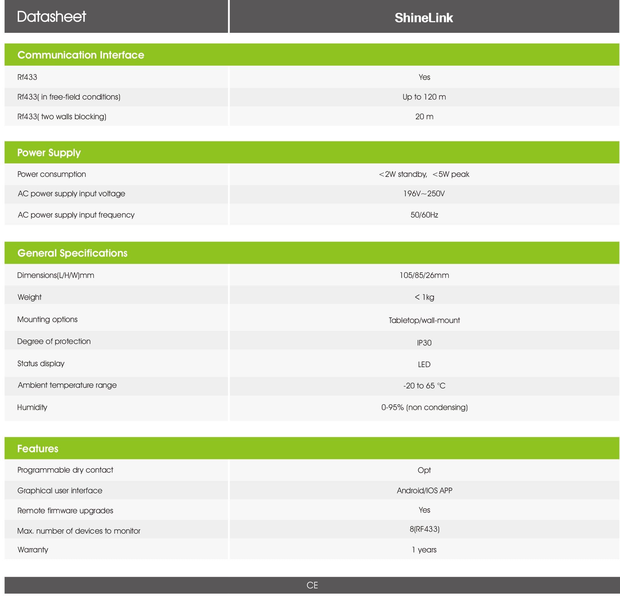Shinelink PDF | Sernolux.com