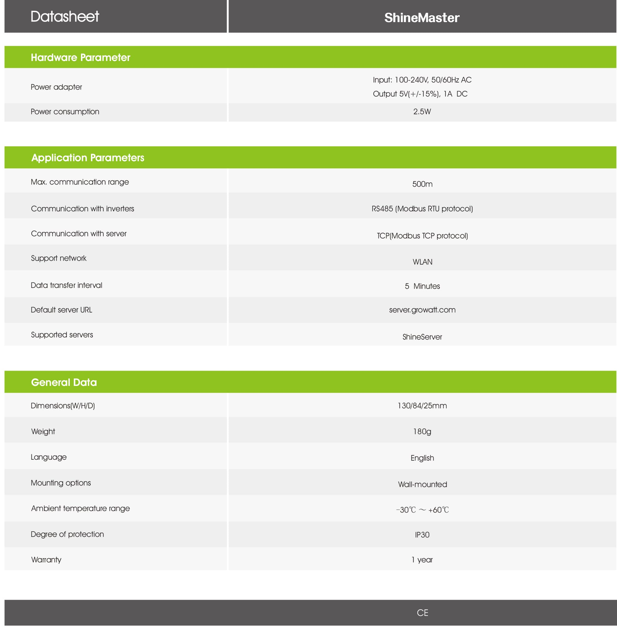 Shinemaster PDF   Sernolux.com