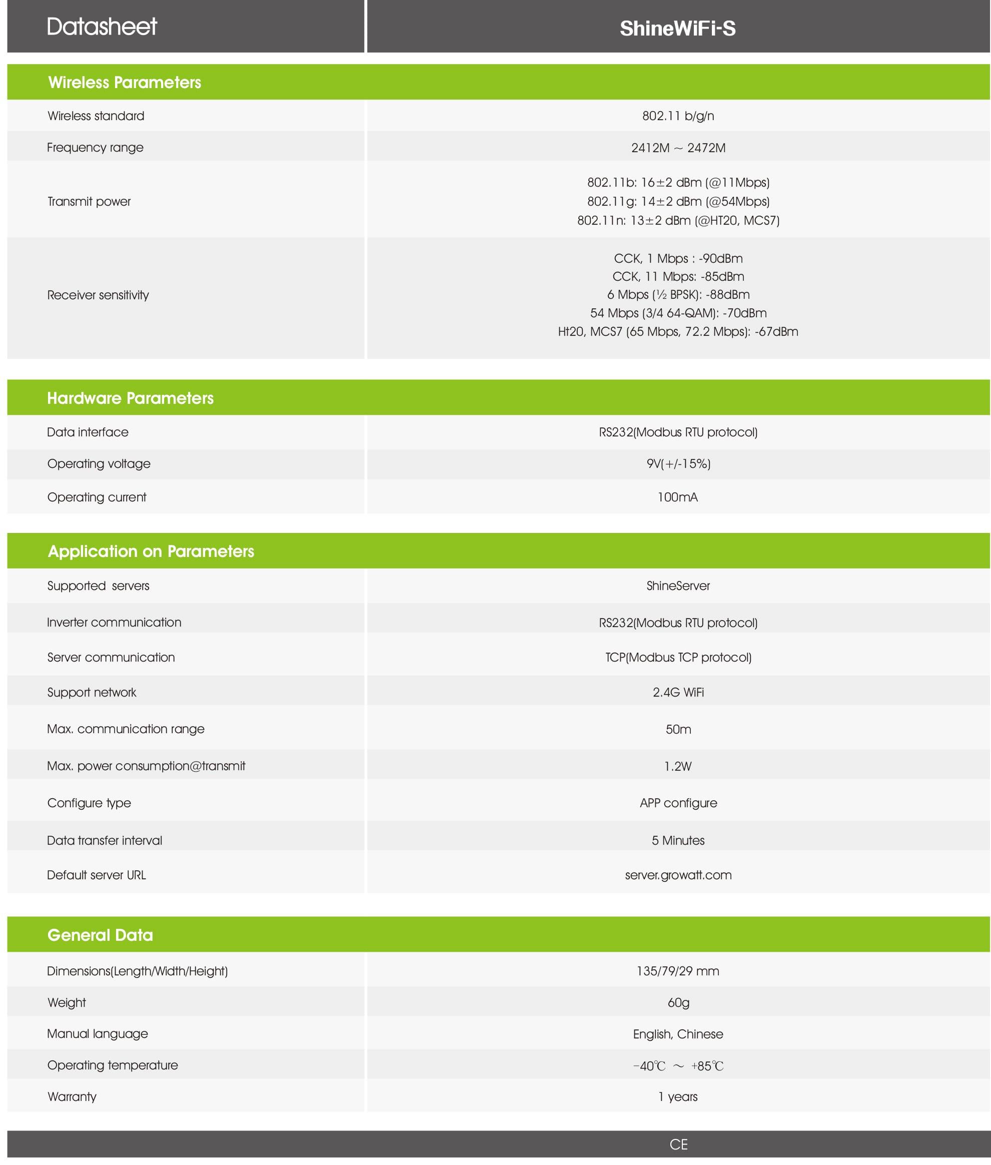Shinewifi-S PDF | Sernolux.com