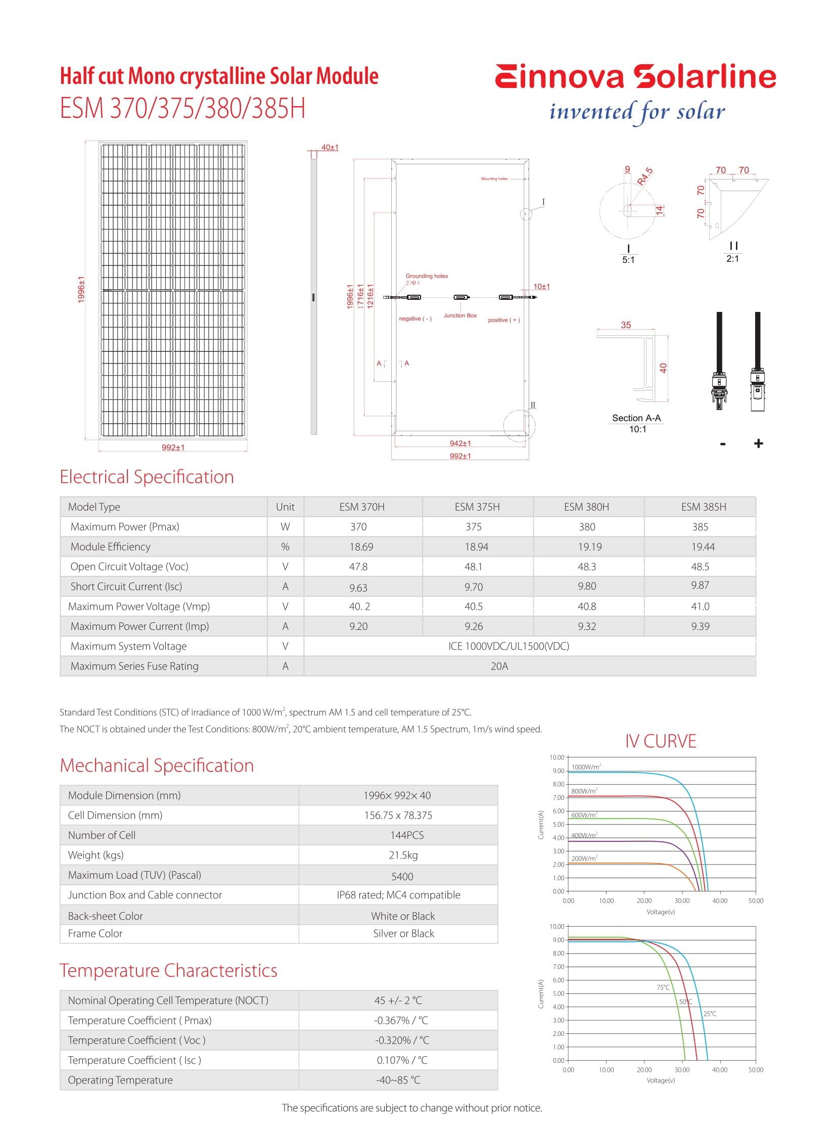 ESM 370-385H PDF | Sernolux.com