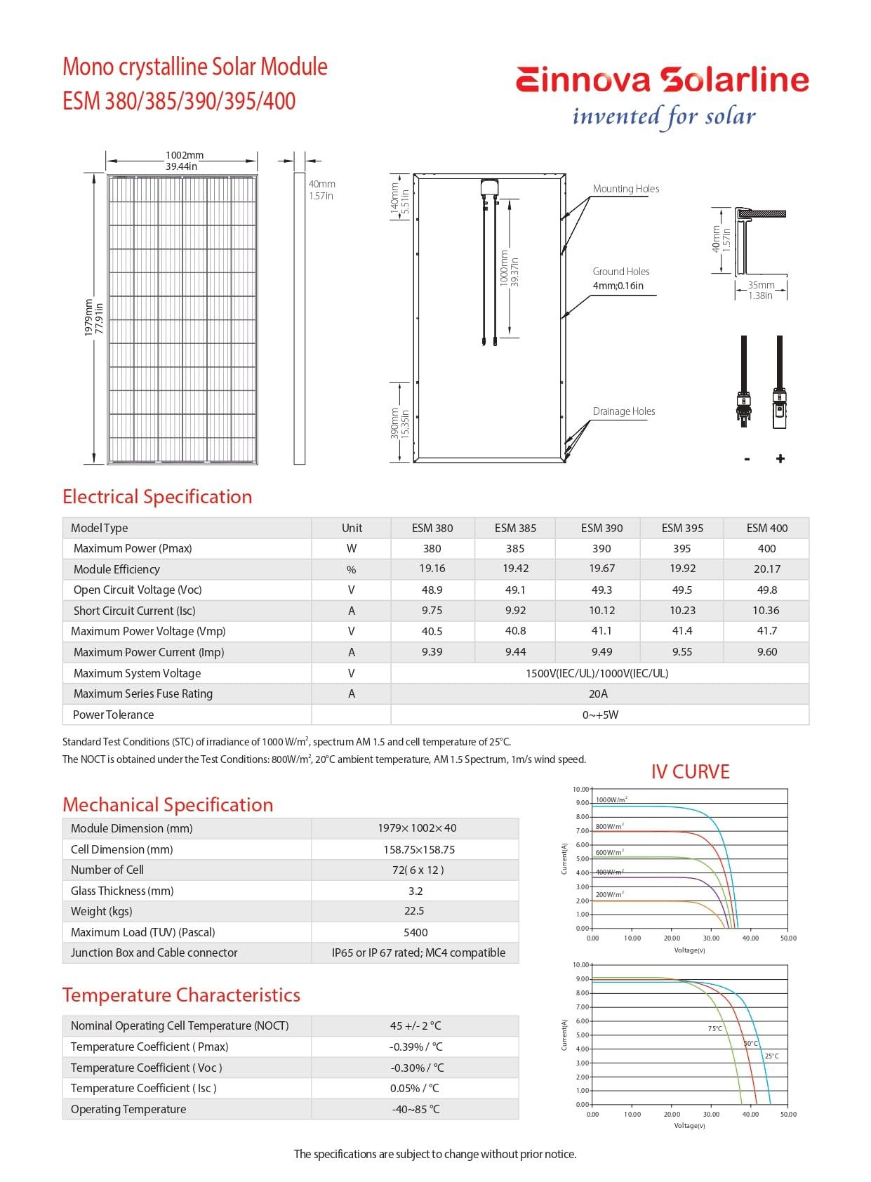 ESM 380/385/390/395/400 PDF | Sernolux.com