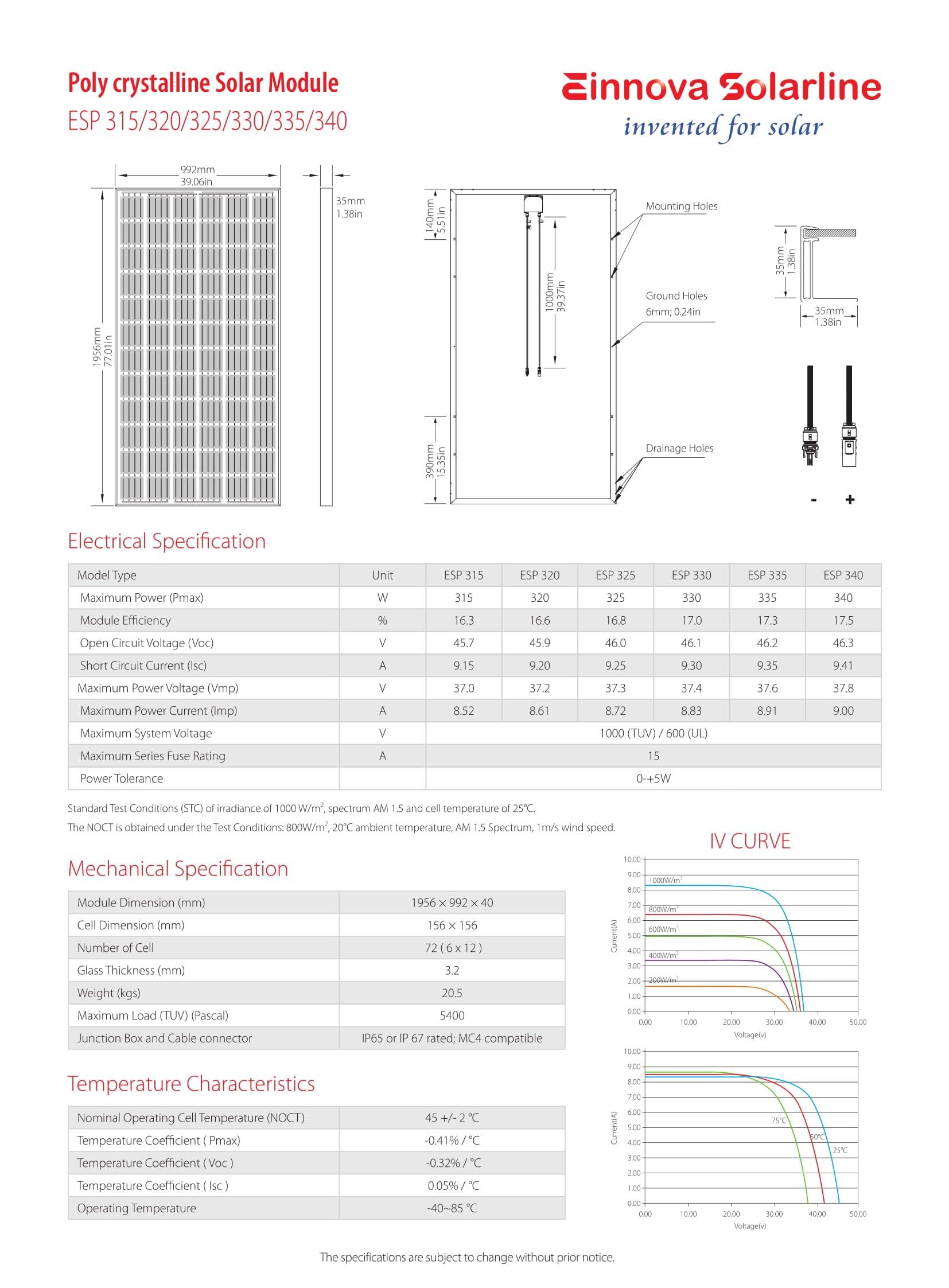 ESP 315-340 35mm PDF | Sernolux.com